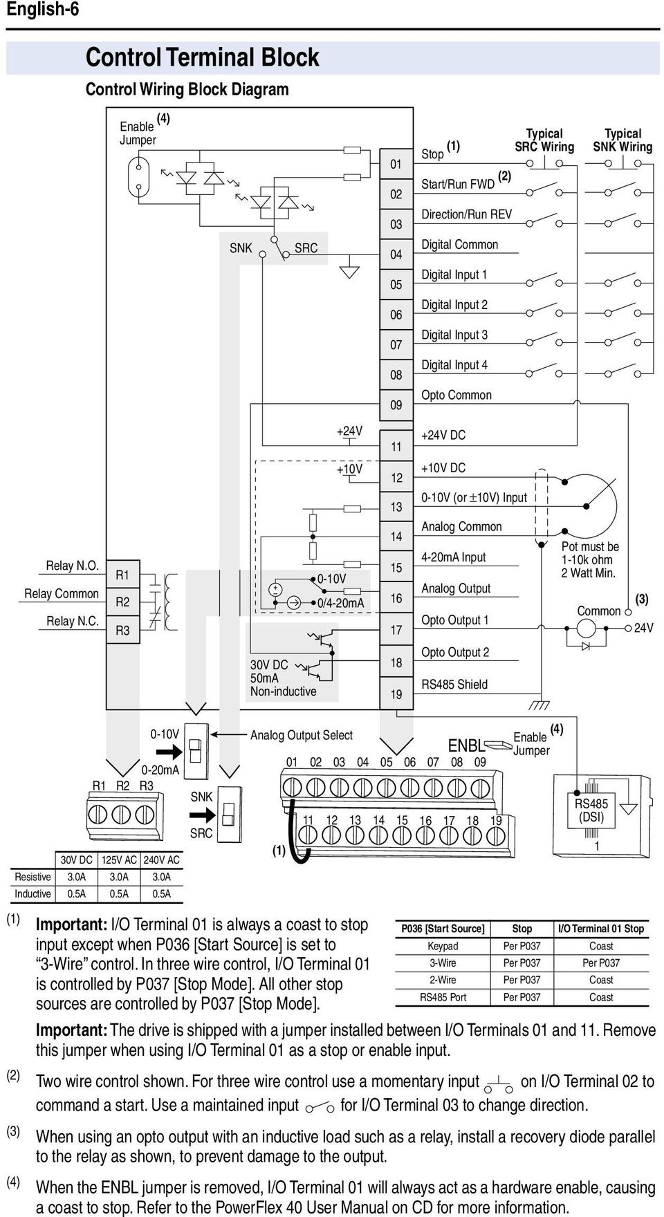 Fabulous Powerflex 755 Wiring Diagram Online Wiring Diagram Wiring Cloud Xortanetembamohammedshrineorg