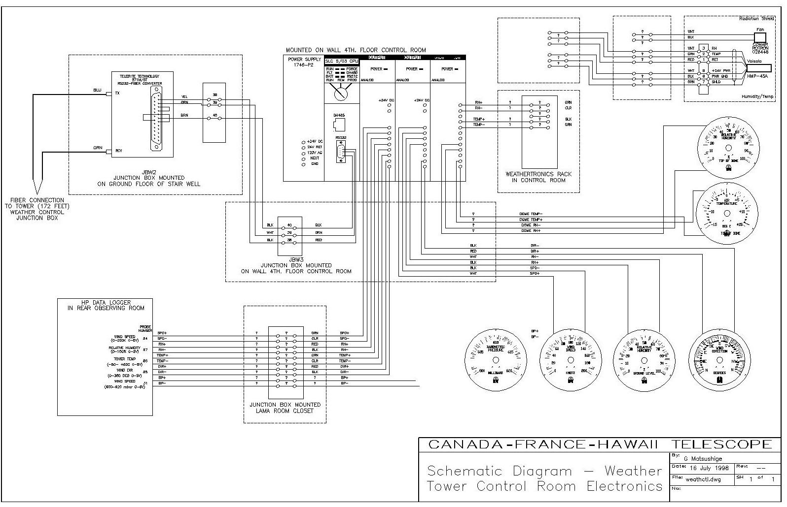 Pleasing Powerflex 755 Wiring Diagrams Wiring Diagrams For Your Car Or Truck Wiring Cloud Icalpermsplehendilmohammedshrineorg