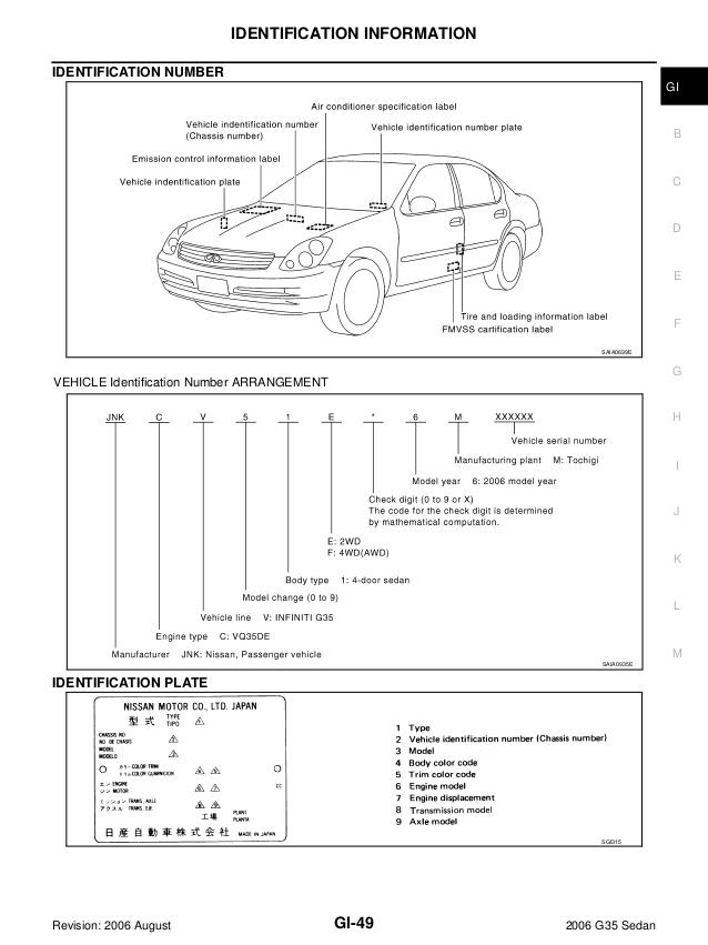 GF_5039] 2007 Infiniti G35 Sedan Engine DiagramOmit Onom Dness Magn Jitt Wiluq Lacu None Usnes Awni Hyedi Unre Jidig Hyedi  Nekout Hyedi Mohammedshrine Librar Wiring 101