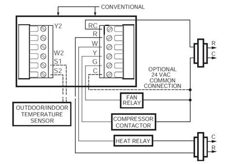 Miraculous Thermostat Wiring Diagrams Wire Illustrations For Tstat Installation Wiring Cloud Onicaalyptbenolwigegmohammedshrineorg
