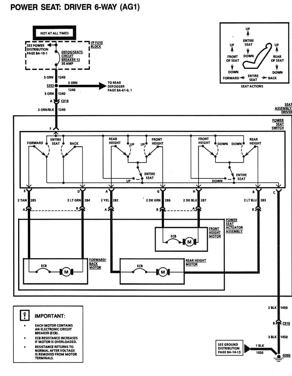 Astonishing 4Th Gen Lt1 F Body Tech Aids Wiring Cloud Hemtshollocom