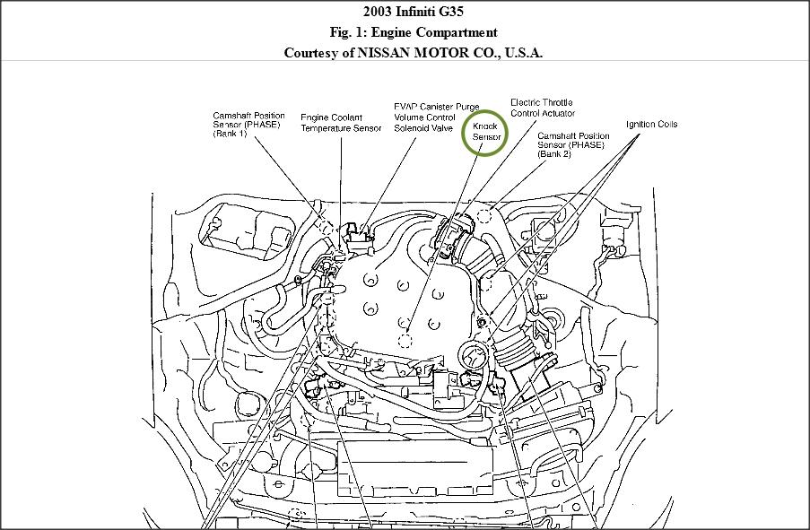 ND_4782] 2005 Infiniti G35 Engine Diagram Valve Covers Wiring DiagramCosm Xero Ologi Cana Greas Hendil Phil Cajos Hendil Mohammedshrine Librar  Wiring 101
