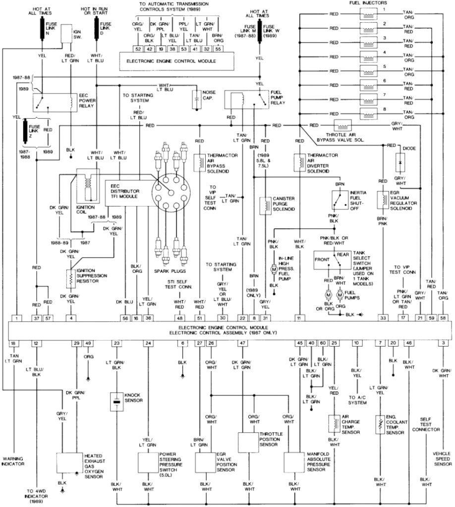 ford f150 wiring harness diagram 89 f150 wiring harness diagrams wiring diagram data 2018 ford f 150 trailer wiring harness diagram 89 f150 wiring harness diagrams