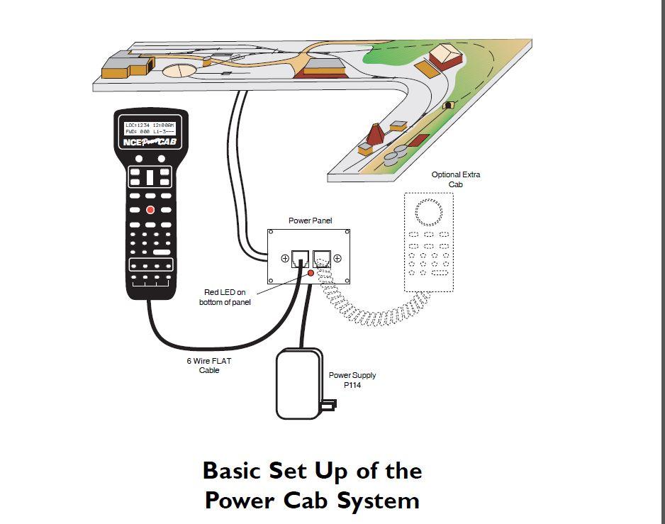 [GJFJ_338]  HR_4807] Nce Dcc Control Wiring Diagram Get Free Image About Wiring Diagram | Dcc Layout Wiring Diagrams |  | Hisre Hendil Mohammedshrine Librar Wiring 101
