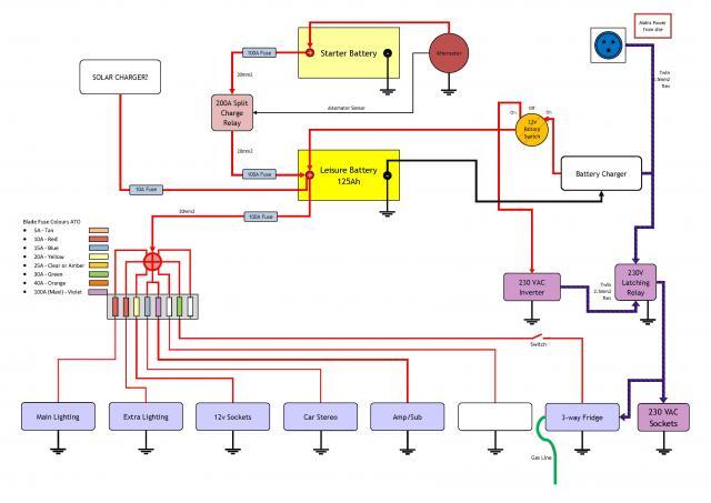 Terrific Wiring A Travel Trailer Basic Electronics Wiring Diagram Wiring Cloud Vieworaidewilluminateatxorg