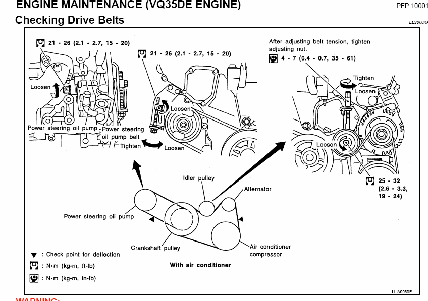 Swell Nissan Identifying Sound From Pulleys To Replace Appropriate Part Wiring Cloud Intelaidewilluminateatxorg