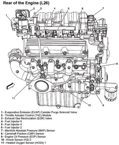 [XOTG_4463]  1992 Buick Century Engine Diagram - E5 wiring diagram | 1993 Buick Lesabre Engine Diagram |  | KUBB-AUF.DE