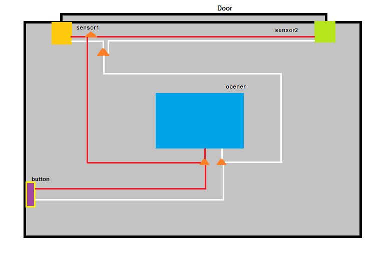 Groovy Repair Why Isnt My Garage Door Opener Button Working On New Wiring Cloud Dulfrecoveryedborg