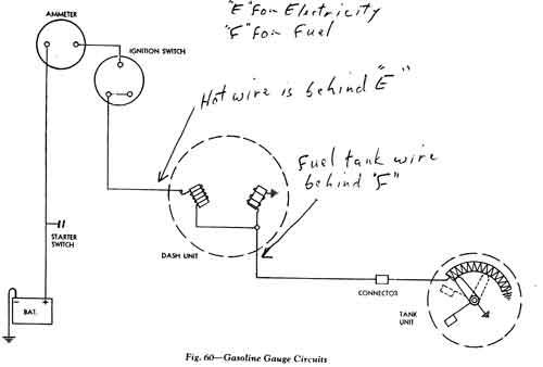 Wz 2228  Wiring Diagram For Chevrolet Fuel Gauge Schematic Wiring