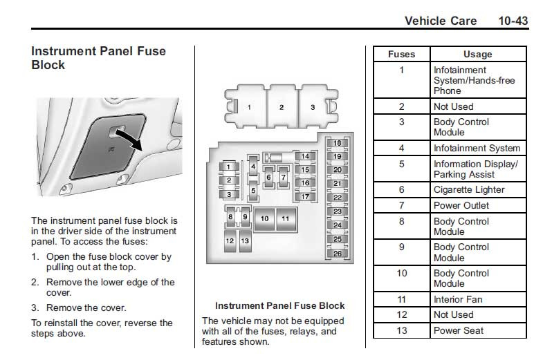 2014 chevy cruze fuse diagram - diagram design sources cable-funny -  cable-funny.paoloemartina.it  diagram database - paoloemartina.it