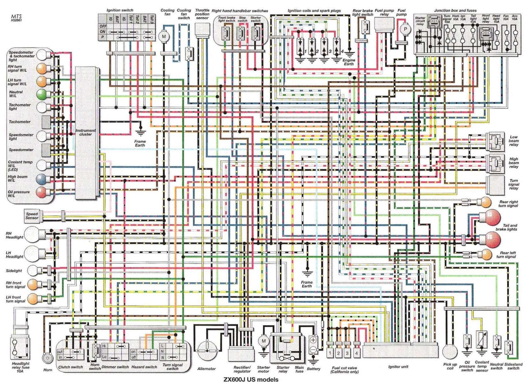 [SCHEMATICS_4US]  Kawasaki Ninja Zx600 Wiring Schematic -Toyota Probox Pimped | Begeboy Wiring  Diagram Source | Kawasaki 2003 636 Wiring Diagram |  | Begeboy Wiring Diagram Source