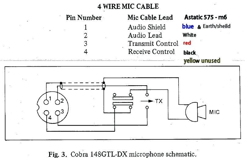 sz_7804] microphone wiring astatic d 104 microphone wiring astatic  microphone free diagram  ivoro elec mohammedshrine librar wiring 101