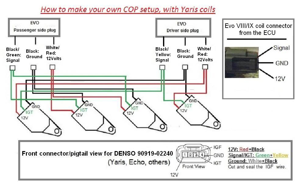 cs_0453] wiring diagram ignition coil pack 4 wire trailer wiring ... bmw ignition coil wiring diagram 3 wire ignition coil diagram gresi.momece.mohammedshrine.org
