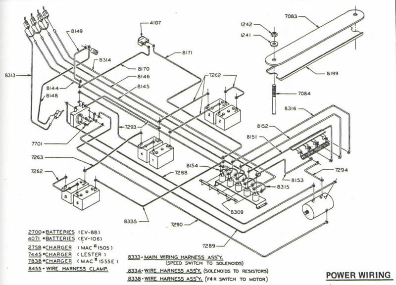 2005 club car ds wiring diagram club car 16v wiring diagram wiring diagram data  club car 16v wiring diagram wiring
