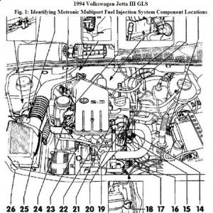 1998 Vw Beetle Engine Diagram Wiring Diagrams Split Dash Split Dash Massimocariello It