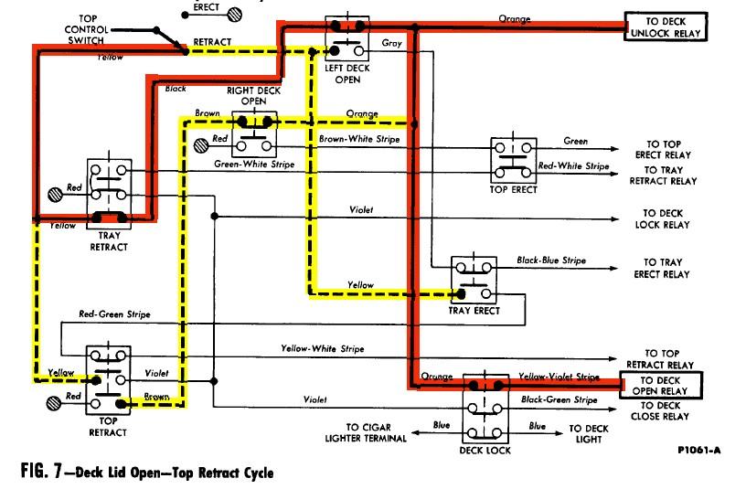 [DIAGRAM_38EU]  CR_6594] Convertible Tops Of 1964 Ford Thunderbirdcar Wiring Diagram Wiring  Diagram | 1966 Ford Thunderbird Wiring Diagram |  | Ally Targ Denli Istic Rele Hutpa Itis Mohammedshrine Librar Wiring 101