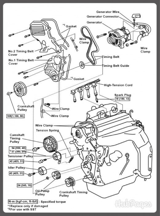 2002 Toyota Camry Engine Diagram Wiring Diagram Grain United6 Grain United6 Maceratadoc It