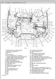 [DIAGRAM_1CA]  EB_3124] Toyota Camry Transmission Diagram Wiring Diagram   2007 Toyota Avalon Engine Diagram      Coun Penghe Ilari Gresi Chro Carn Ospor Garna Grebs Unho Rele  Mohammedshrine Librar Wiring 101