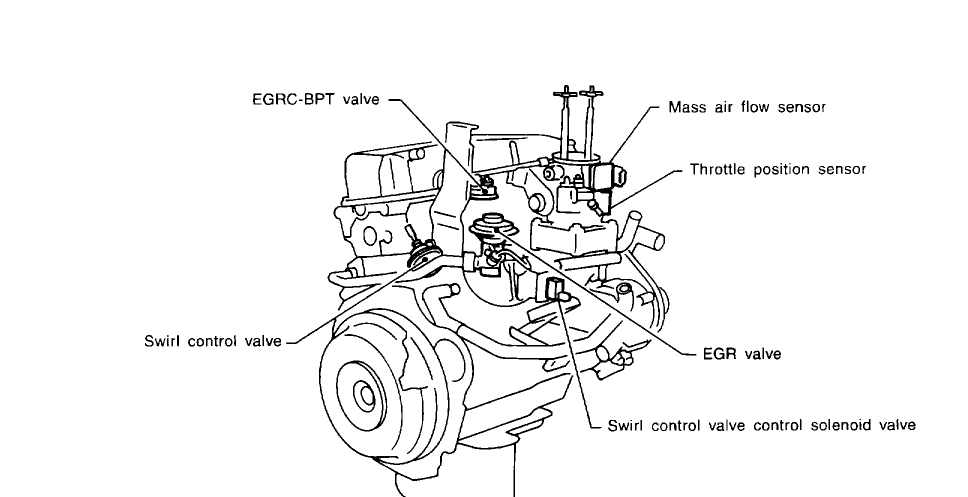 97 nissan pickup 2 4 exhaust system diagrahm gb 0314  1997 nissan engine diagrams  gb 0314  1997 nissan engine diagrams