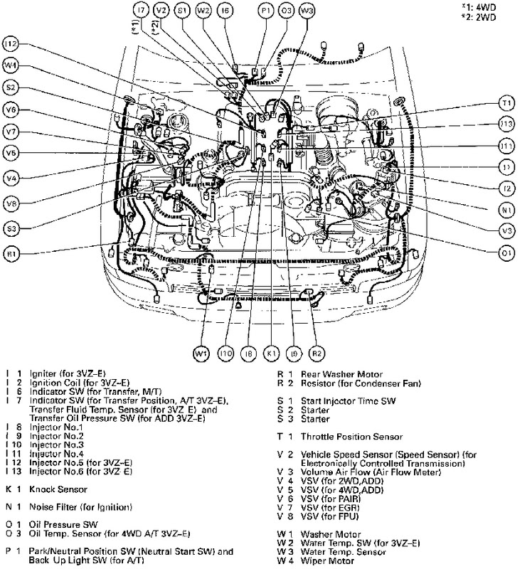 toyota camry v6 engine diagram | wiring diagrams ally solve  wiring diagram library