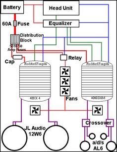 Marvelous Car Audio Crossover Wiring Diagram Wiring Diagram Database Wiring Cloud Hisonepsysticxongrecoveryedborg