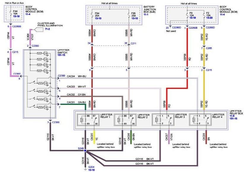 Marvelous 2012 Ford Fiesta Wiring Diagrams Brandforesight Co Wiring Cloud Grayisramohammedshrineorg