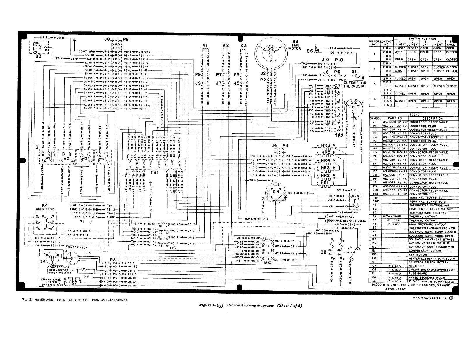 YO_8100] Collection Trane Furnace Wiring Diagram Pictures Diagrams Download  DiagramDylit Dness Dogan Boapu Mohammedshrine Librar Wiring 101