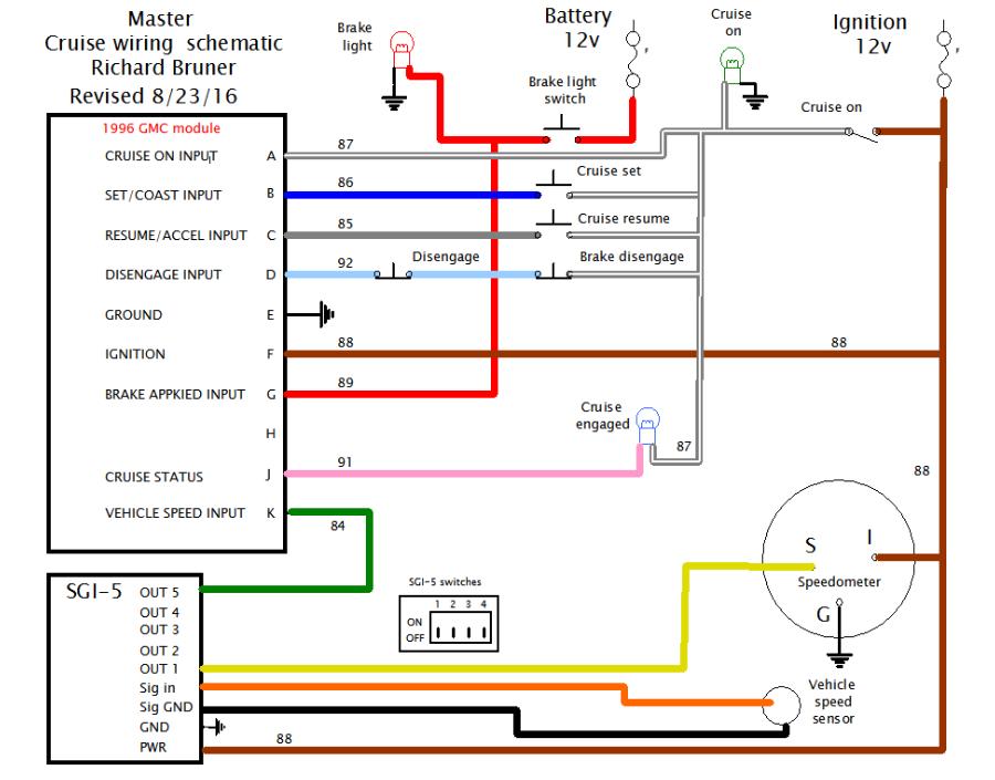 [SCHEMATICS_48EU]  Retrofit Gm Cruise Control Wiring Cat 3126 Ecm Wiring Diagram -  evo-source.tembak-andas4.the-rocks.it | Gm Cruise Control Diagram |  | Wiring Diagram and Schematics Source - Bege Wiring Diagram Source Full  Edition