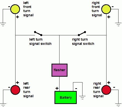 MS_4740] Auto Turn Signal Wiring Schematic Wiring   Turn Signal Wiring Diagram Motorcycle      Inifo Sapebe Mohammedshrine Librar Wiring 101