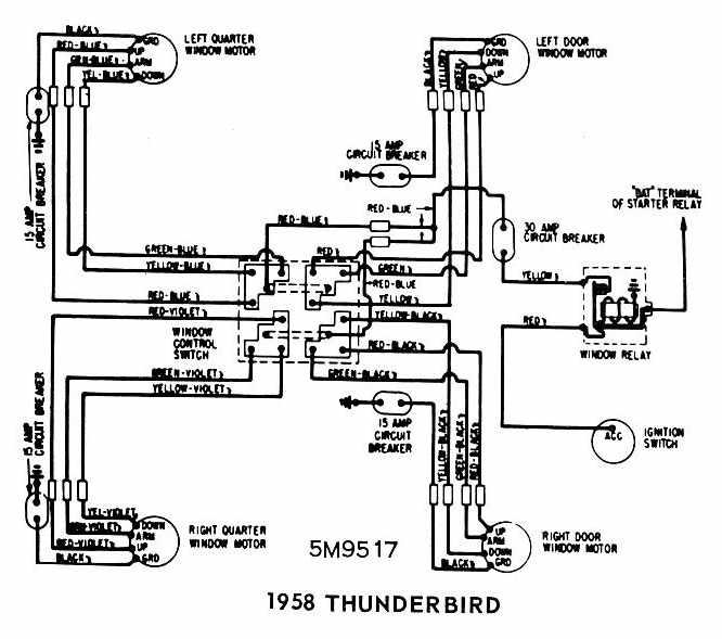 Marvelous 62 Ford Generator Wiring Diagram Wiring Diagram Tutorial Wiring Cloud Monangrecoveryedborg