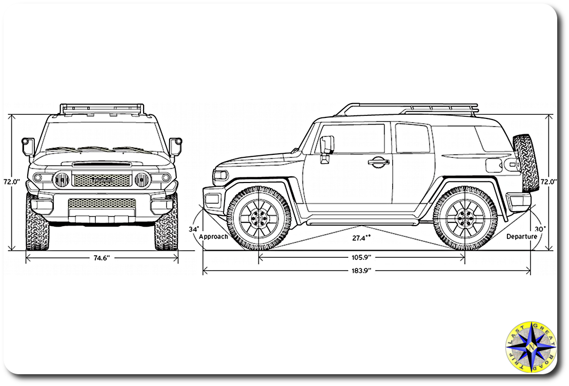 Awesome Fj Cruiser Manuals On Line Overland Adventures And Off Road Wiring Cloud Dulfrecoveryedborg