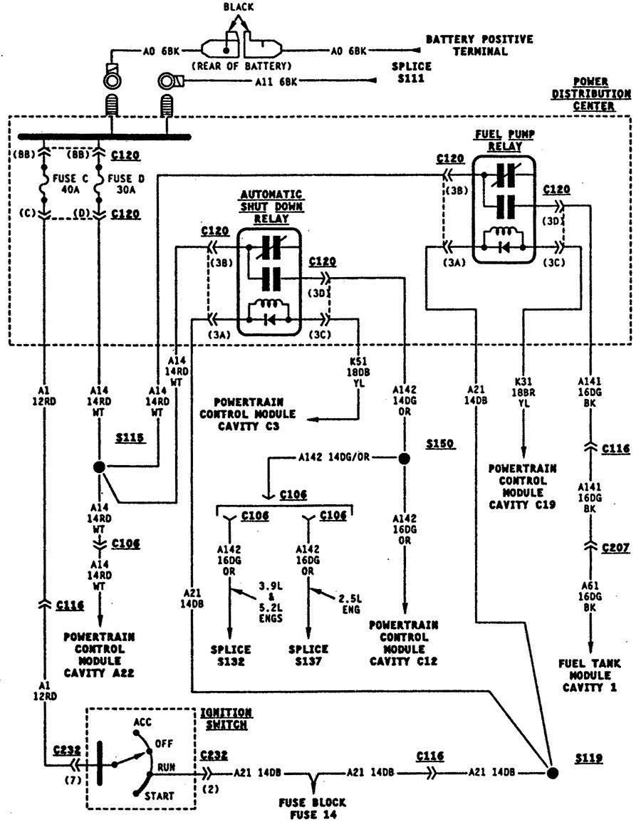 Incredible Ac Wiring Diagram 96 Dodge Ram Online Wiring Diagram Wiring Cloud Licukosporaidewilluminateatxorg