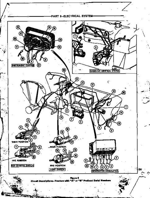 Diagram  Ford 3000 Tractor Instrument Panel Wiring
