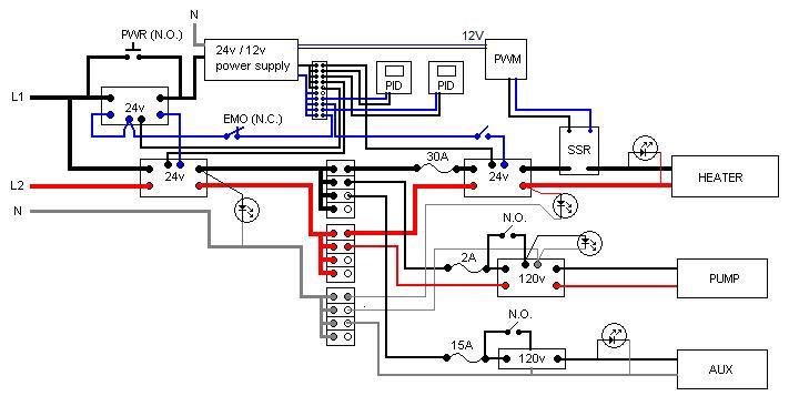 [DIAGRAM_34OR]  Bcs Wiring Diagram - musk.turbo1.kurvenkratzer-touren.de | Wiring Diagram Rims Bcs |  | Diagram Source - kurvenkratzer-touren.de