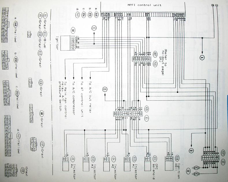 [EQHS_1162]  FY_6683] Subaru Ej22 Wiring Diagram Schematic Wiring | 94 Legacy Wiring Diagram |  | Hapolo Phae Mohammedshrine Librar Wiring 101