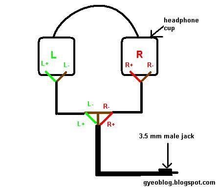 Headphone Wire Diagram Bege Wiring Diagram