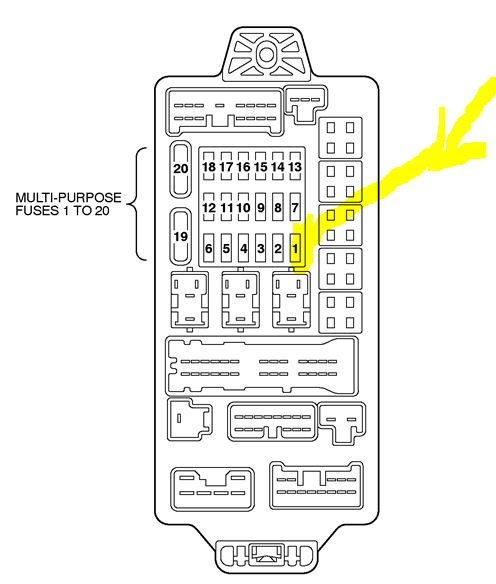 Groovy 2002 Galant Fuse Box Diagram Wiring Diagram Wiring Cloud Rdonaheevemohammedshrineorg