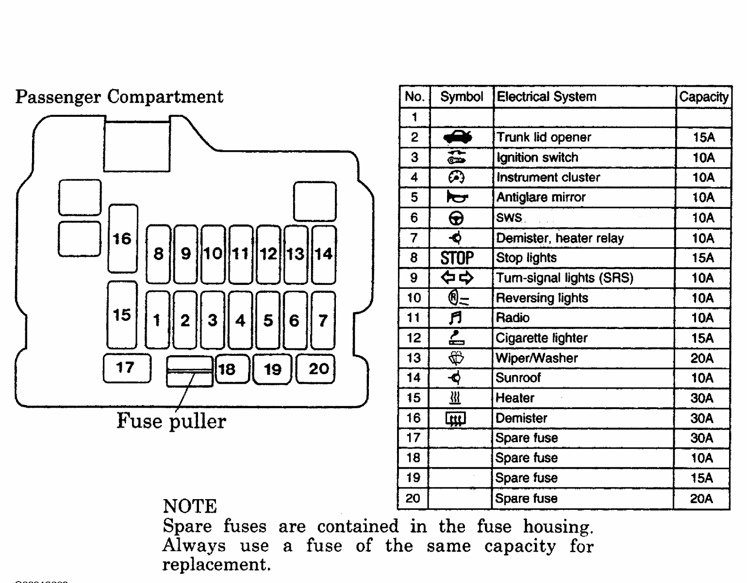 2003 Mitsubishi Fuse Box Diagram - wiring diagram load-solid -  load-solid.comune-farini-pc.itComune di Farini