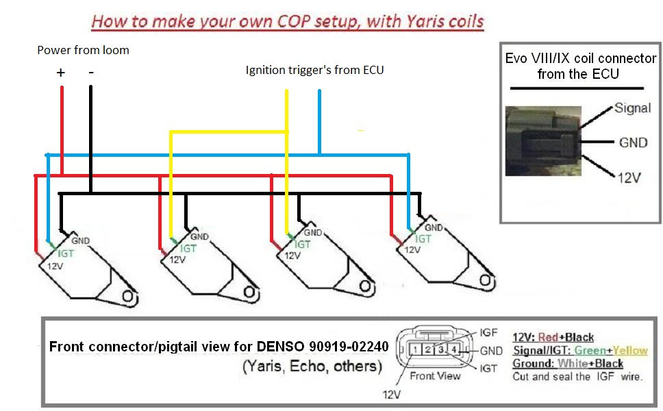 car coil wiring diagram ny 2204  wiring ignition coil schematic wiring  ny 2204  wiring ignition coil schematic