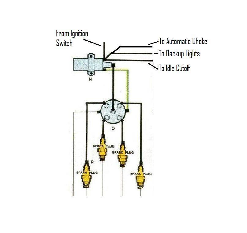 Vw Bug Coil Wiring Diagram - Wiring Diagrams DataUssel