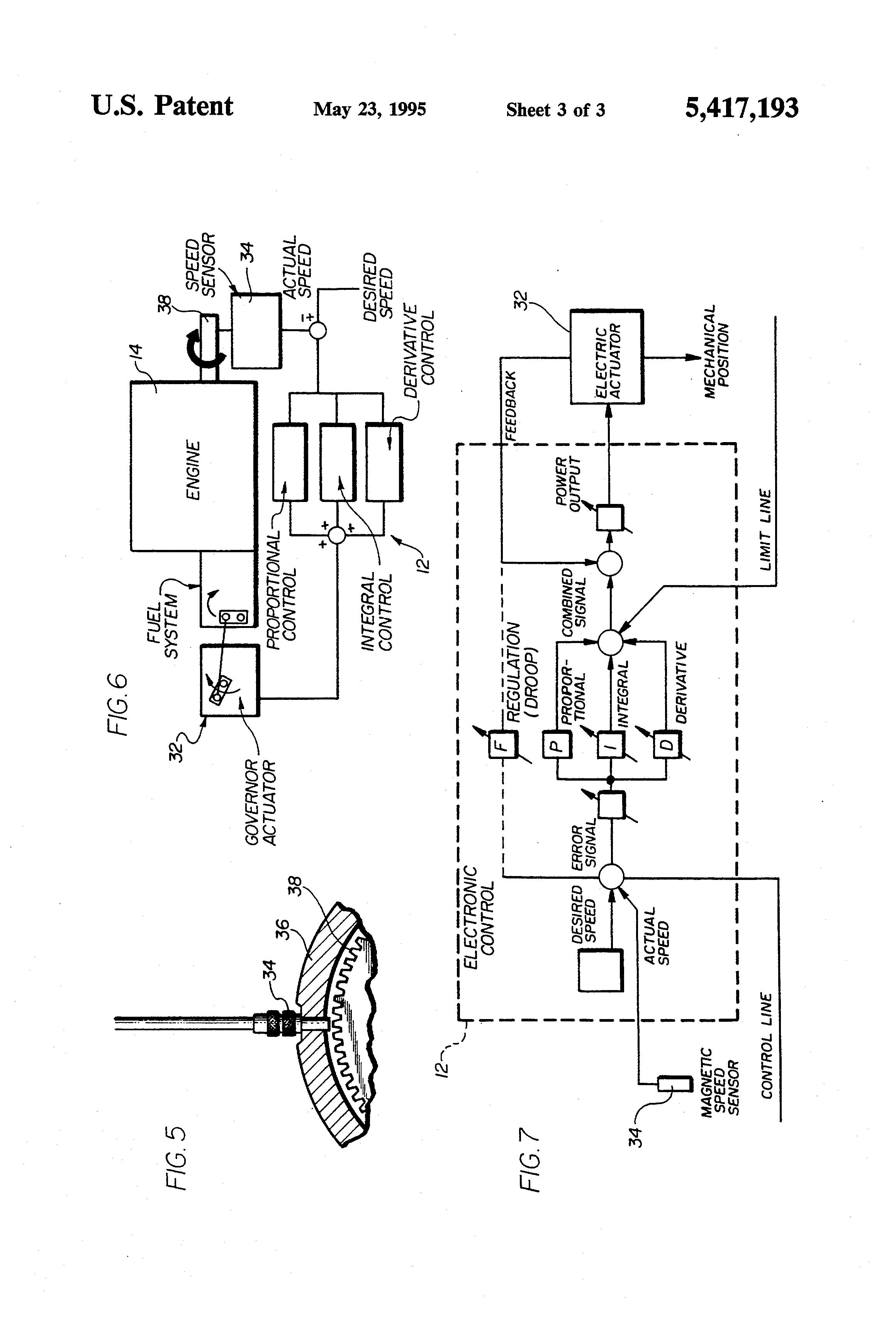 1974 Cushman Truckster Wiring Diagram