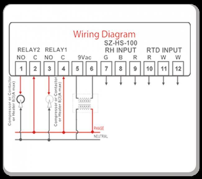 Dd 9852 Temperature Control Wiring Diagrams Download Diagram