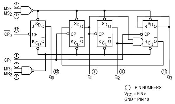 Stupendous Logic Diagram Of Ic 7490 General Wiring Diagram Data Wiring Cloud Orsalboapumohammedshrineorg