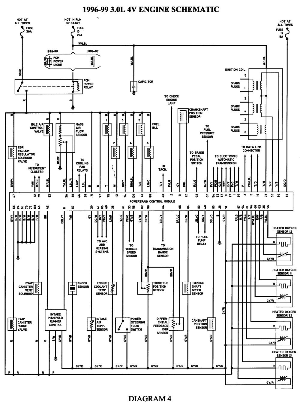 [SCHEMATICS_43NM]  TD_0616] Ford Taurus Radio Wiring Diagram On 2006 Ford Taurus Spark Plug Wire  Schematic Wiring   97 Taurus Wiring Diagram      Habi Inrebe Mohammedshrine Librar Wiring 101