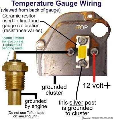 1969 Corvette Wiring Diagram Temperature Gauge Seniorsclub It Ground Person Ground Person Aiellopresidente It