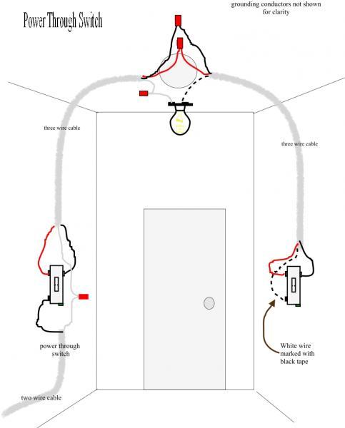 Phenomenal 3 Way Switch Wiring Diagram Variations Ceiling Light Basic Wiring Cloud Onicaalyptbenolwigegmohammedshrineorg
