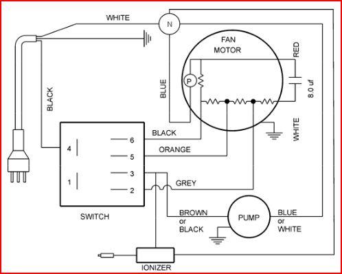 LX_8338] Thermostat Swamp Cooler Wiring Diagram Free Download Wiring  Diagrams Download DiagramInki Lusma Recoveryedb Librar Wiring 101