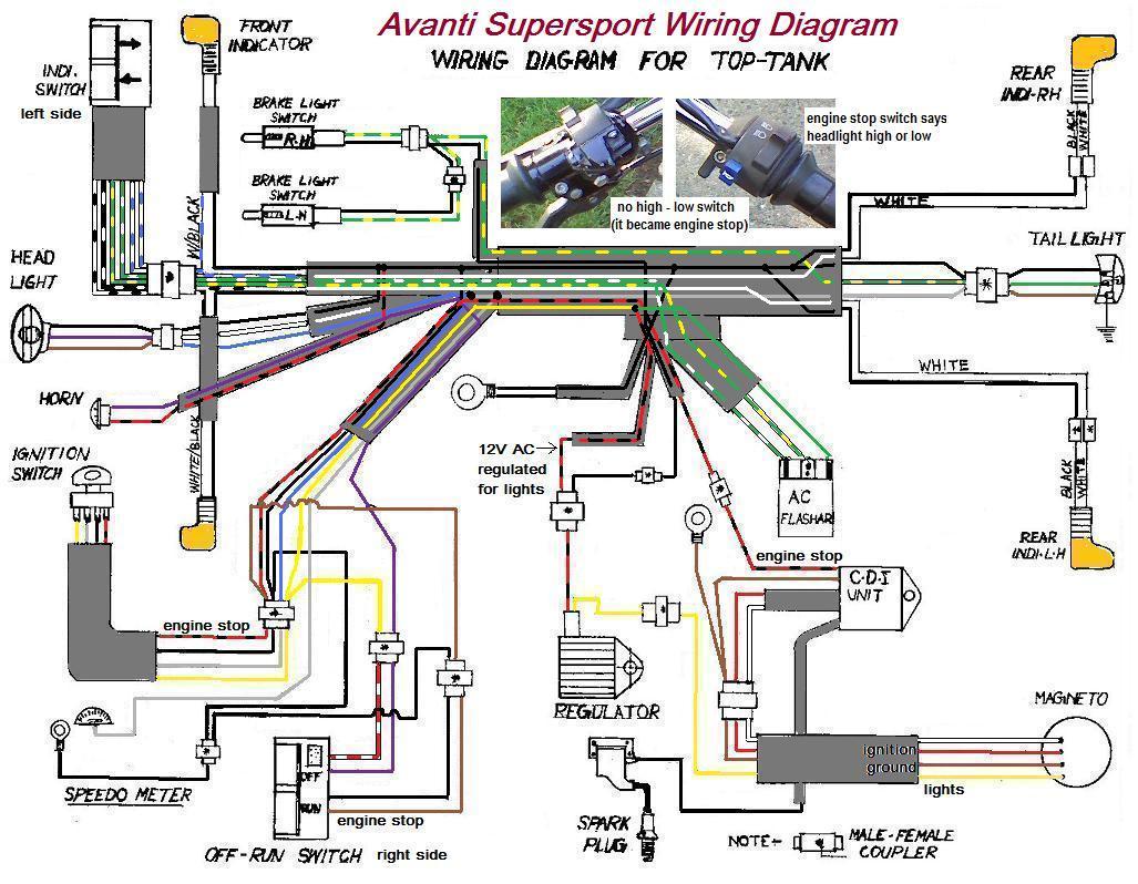 AR_0376] Tank Atv Wiring Diagrams Download DiagramGritea Inst Cali Wigeg Mohammedshrine Librar Wiring 101