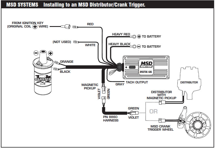 Fabulous How To Install An Msd 6A Digital Ignition Module On Your 1979 1995 Wiring Cloud Apomsimijknierdonabenoleattemohammedshrineorg