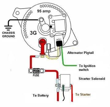 HE_3140] Ford Mustang 289 1966 Alternator Wiring Schematic Wiring